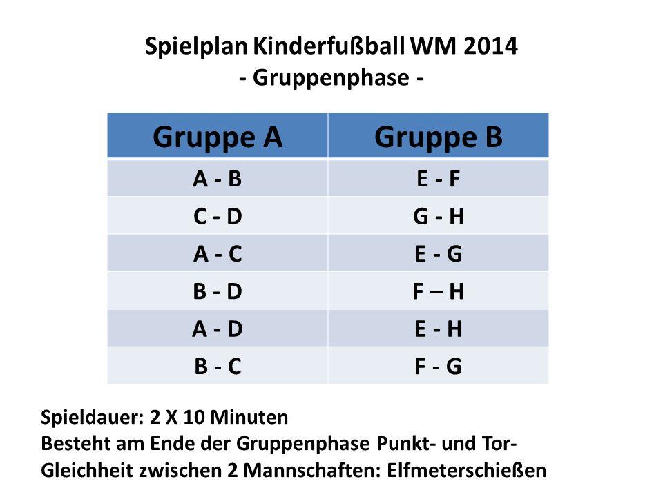 Spielplan Kinderfußball WM 2014 - Gruppenphase - Gruppe AGruppe B A - BE - F C - DG - H A - CE - G B - DF – H A - DE - H B - CF - G Spieldauer: 2 X 10