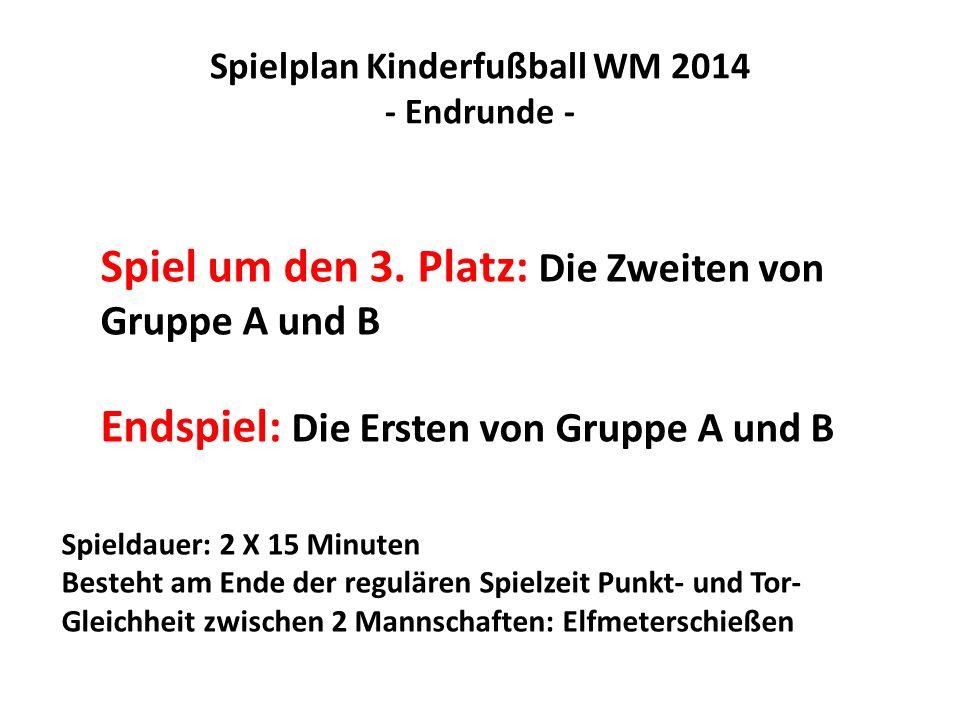 Spielplan Kinderfußball WM 2014 - Endrunde - Spieldauer: 2 X 15 Minuten Besteht am Ende der regulären Spielzeit Punkt- und Tor- Gleichheit zwischen 2