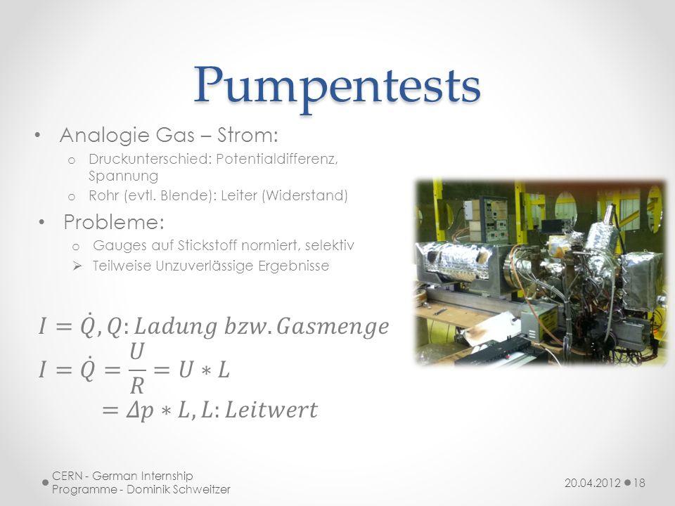 Pumpentests 20.04.2012 CERN - German Internship Programme - Dominik Schweitzer 18