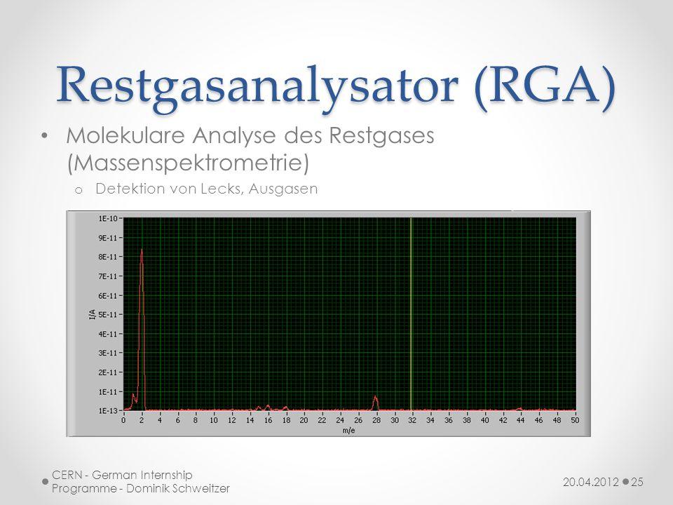 Restgasanalysator (RGA) Molekulare Analyse des Restgases (Massenspektrometrie) o Detektion von Lecks, Ausgasen 20.04.2012 CERN - German Internship Programme - Dominik Schweitzer 25