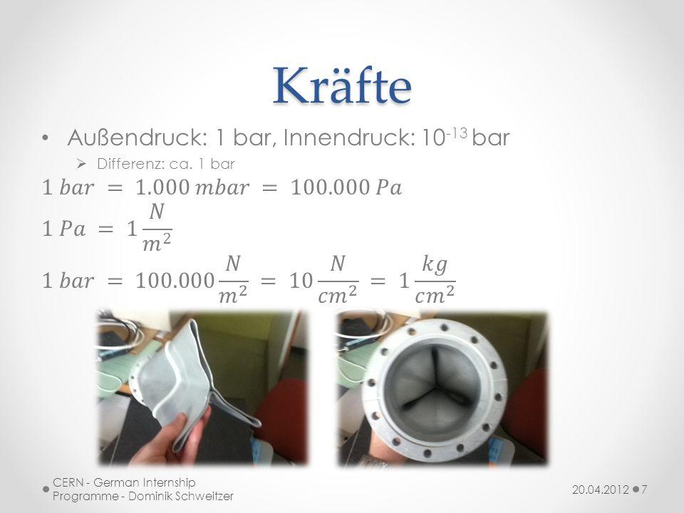 Kräfte 20.04.2012 CERN - German Internship Programme - Dominik Schweitzer 7