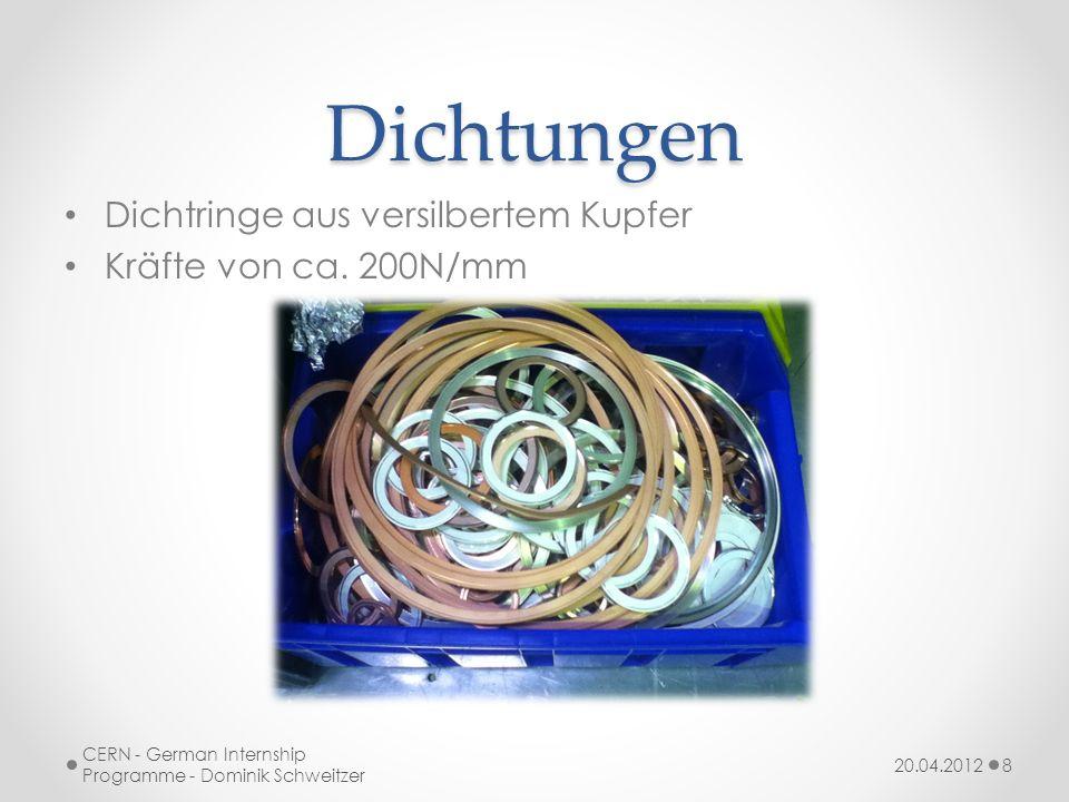 Pumpentests Berechnung Durchfluss aus Leitwert und Druckunterschied: 20.04.2012 CERN - German Internship Programme - Dominik Schweitzer 19
