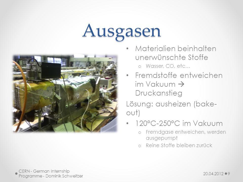 Messgeräte Gauges 20.04.2012 CERN - German Internship Programme - Dominik Schweitzer 20
