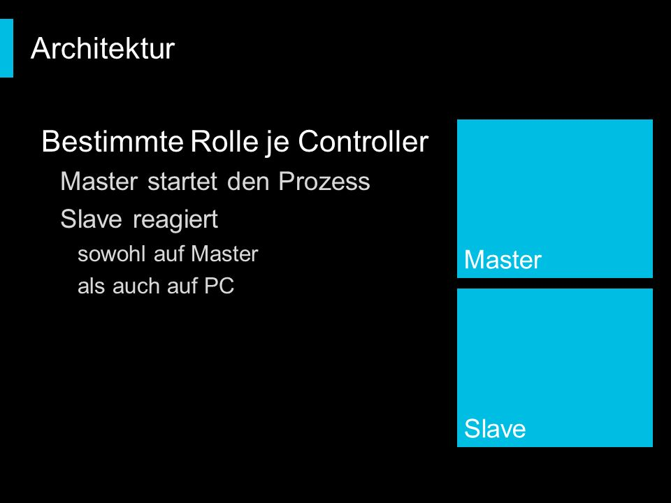 Architektur Master Bestimmte Rolle je Controller Master startet den Prozess Slave reagiert sowohl auf Master als auch auf PC Slave