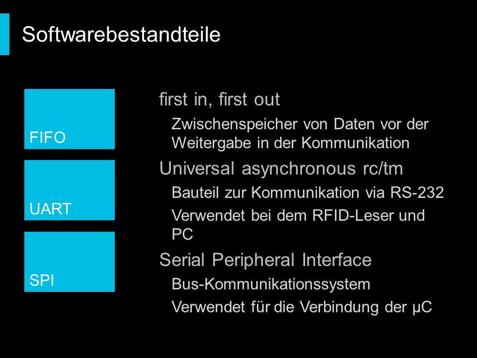 first in, first out Zwischenspeicher von Daten vor der Weitergabe in der Kommunikation Universal asynchronous rc/tm Bauteil zur Kommunikation via RS-232 Verwendet bei dem RFID-Leser und PC Serial Peripheral Interface Bus-Kommunikationssystem Verwendet für die Verbindung der µC Softwarebestandteile FIFO UART SPI