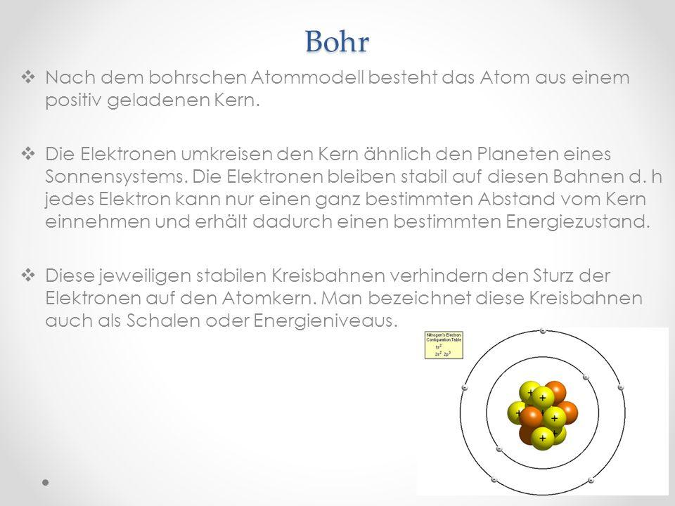 Bohr Nach dem bohrschen Atommodell besteht das Atom aus einem positiv geladenen Kern. Die Elektronen umkreisen den Kern ähnlich den Planeten eines Son