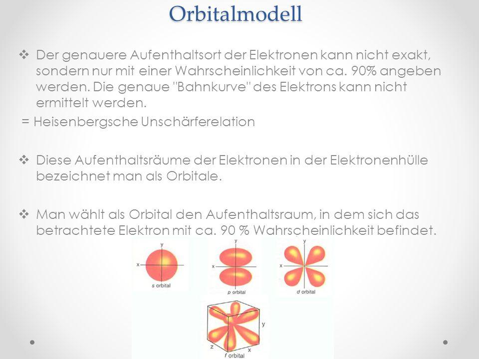 Orbitalmodell Der genauere Aufenthaltsort der Elektronen kann nicht exakt, sondern nur mit einer Wahrscheinlichkeit von ca.