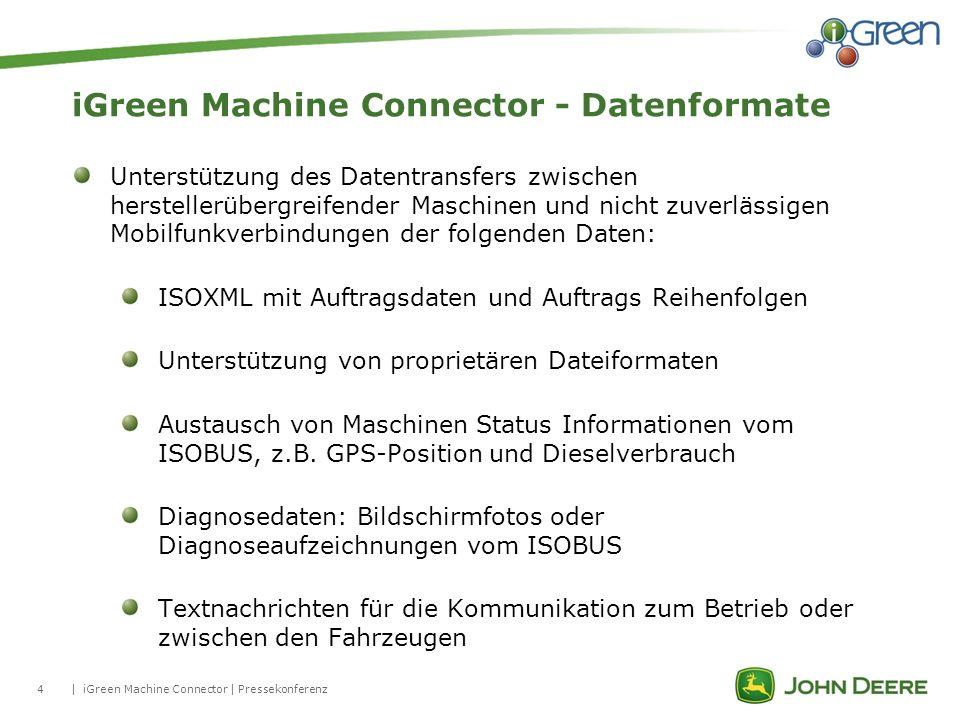 4| iGreen Machine Connector - Datenformate iGreen Machine Connector | Pressekonferenz Unterstützung des Datentransfers zwischen herstellerübergreifend