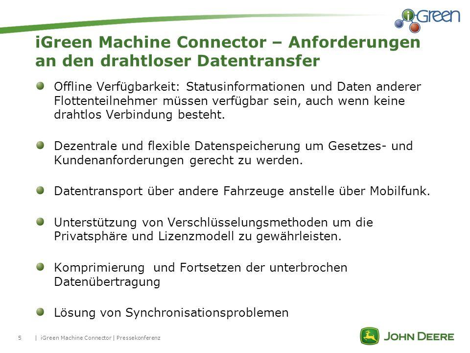 5| iGreen Machine Connector – Anforderungen an den drahtloser Datentransfer iGreen Machine Connector | Pressekonferenz Offline Verfügbarkeit: Statusin