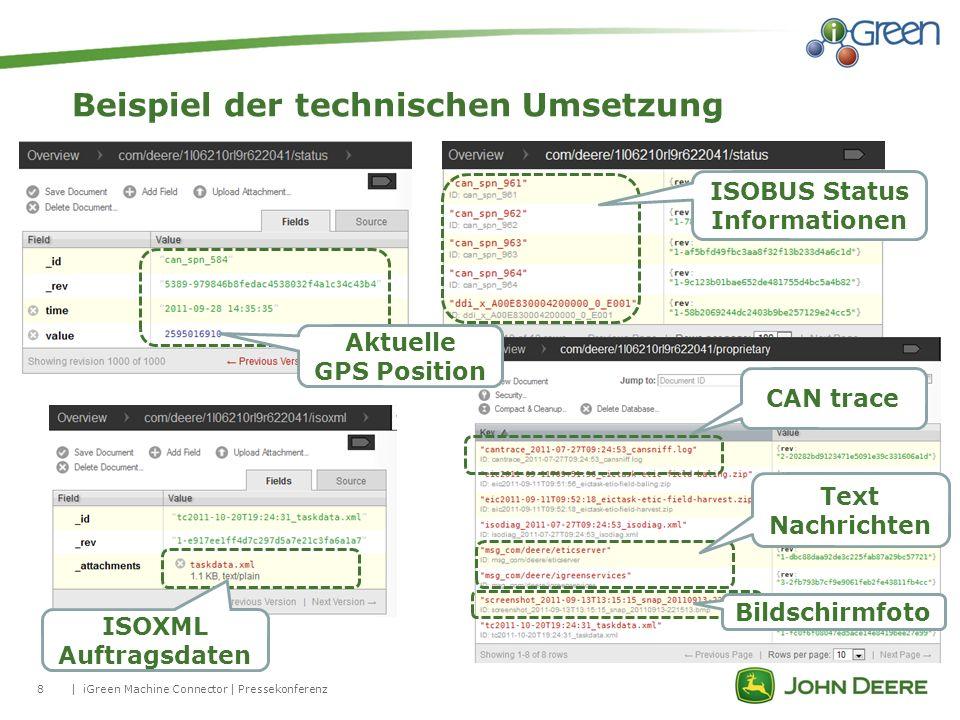 8| Beispiel der technischen Umsetzung iGreen Machine Connector | Pressekonferenz ISOXML Auftragsdaten Aktuelle GPS Position ISOBUS Status Informatione