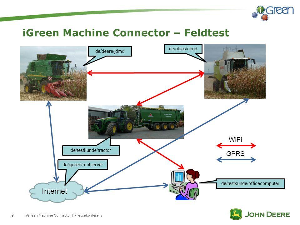 9| iGreen Machine Connector – Feldtest iGreen Machine Connector | Pressekonferenz de/testkunde/officecomputer Internet de/igreen/rootserver de/testkun