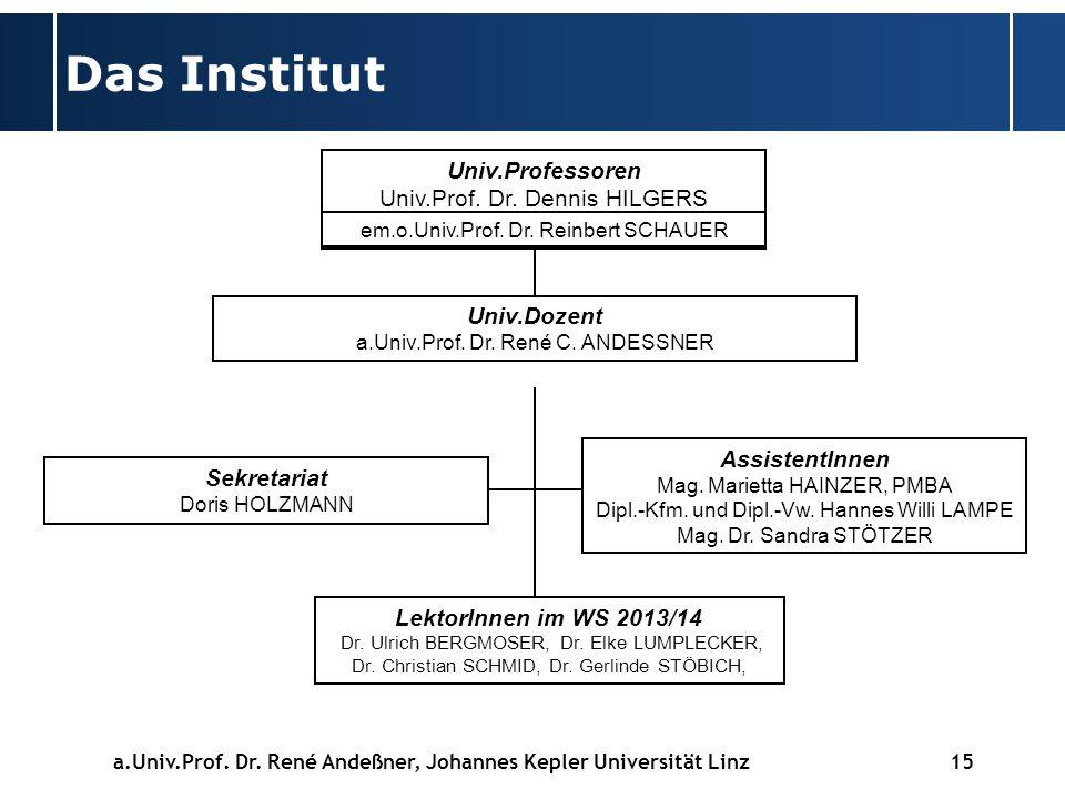 Das Institut a.Univ.Prof.Dr.