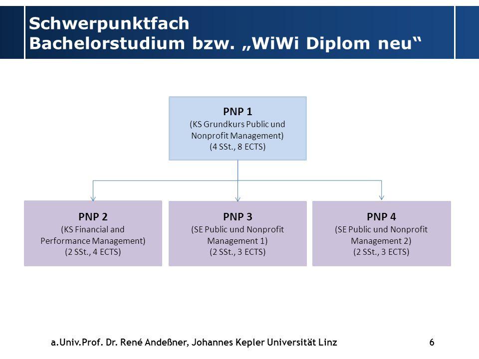 Schwerpunktfach Bachelorstudium bzw.WiWi Diplom neu a.Univ.Prof.