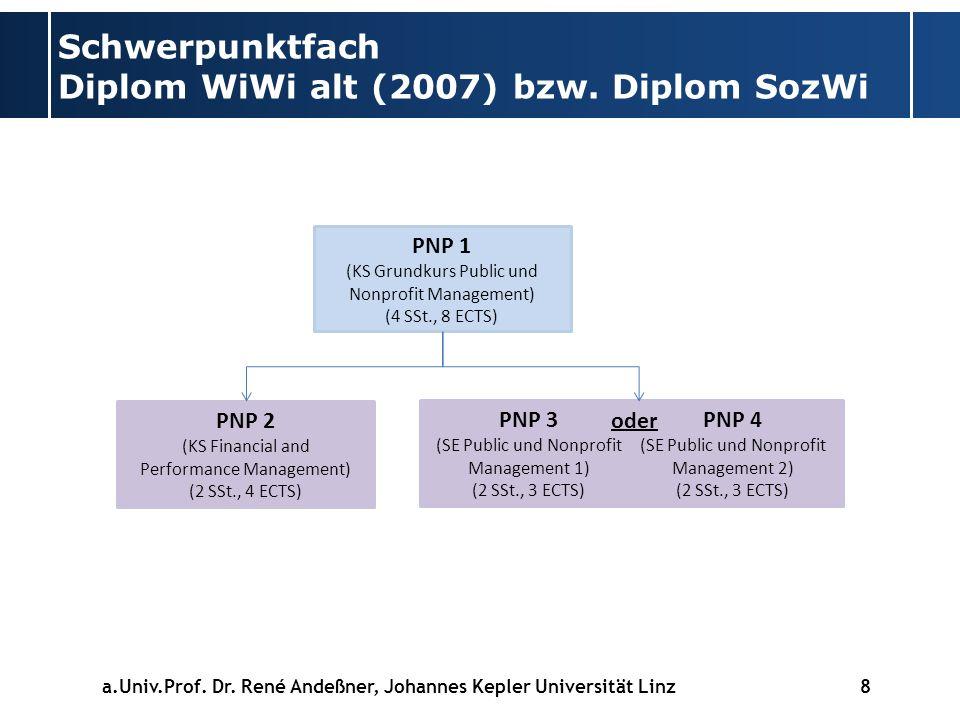 Schwerpunktfach Diplom WiWi alt (2007) bzw.Diplom SozWi a.Univ.Prof.