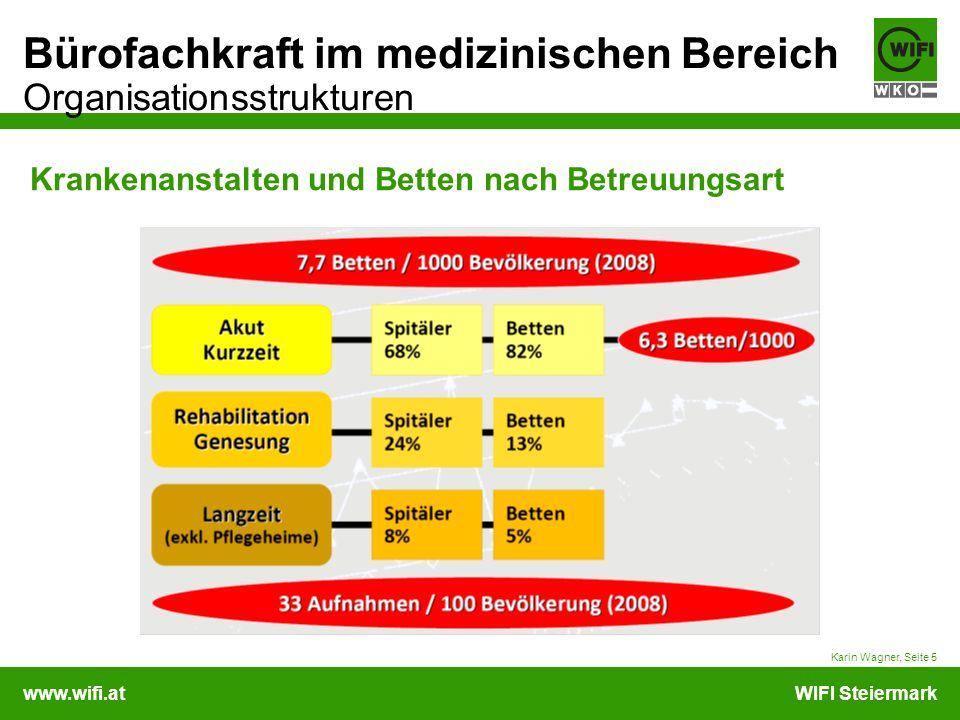 www.wifi.atWIFI Steiermark Bürofachkraft im medizinischen Bereich Organisationsstrukturen Name des Vortragenden, Seite 6 Die österreichische Sozialversicherung