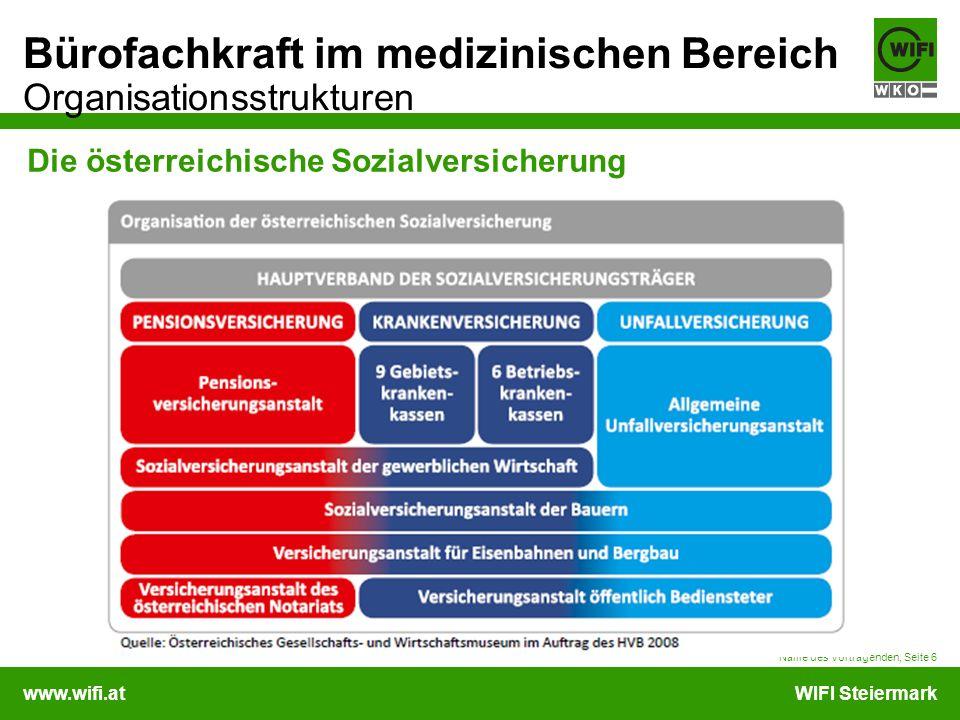 www.wifi.atWIFI Steiermark Bürofachkraft im medizinischen Bereich Organisationsstrukturen Name des Vortragenden, Seite 7 Sozialversicherungsgesetze ASVG Allgem.