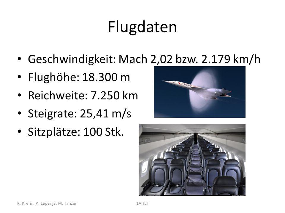 Flugdaten Geschwindigkeit: Mach 2,02 bzw. 2.179 km/h Flughöhe: 18.300 m Reichweite: 7.250 km Steigrate: 25,41 m/s Sitzplätze: 100 Stk. K. Krenn, P. La