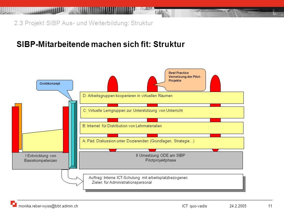 monika.reber-wyss@bbt.admin.ch ICT quo-vadis 24.2.200511 A: Päd. Diskussion unter Dozierenden (Grundlagen, Strategie...) I Entwicklung von Basiskompet