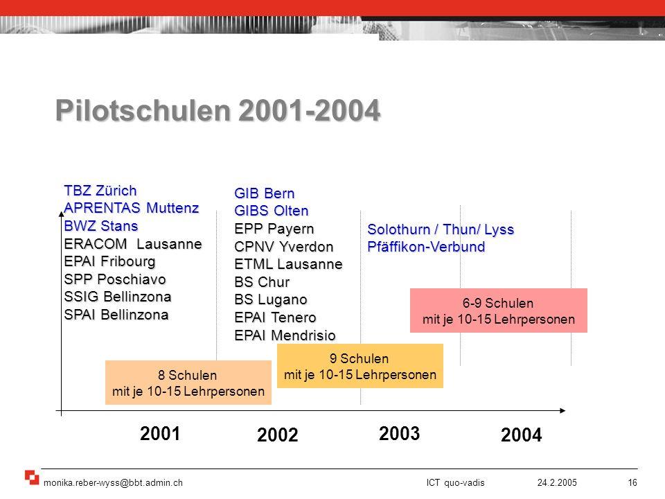 monika.reber-wyss@bbt.admin.ch ICT quo-vadis 24.2.200516 2001 2002 2003 2004 6-9 Schulen mit je 10-15 Lehrpersonen Pilotschulen 2001-2004 TBZ Zürich A