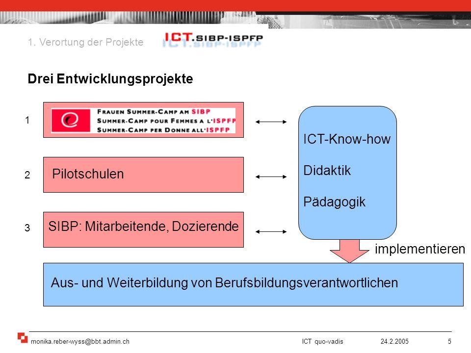 monika.reber-wyss@bbt.admin.ch ICT quo-vadis 24.2.20055 Drei Entwicklungsprojekte SIBP: Mitarbeitende, Dozierende Pilotschulen Aus- und Weiterbildung