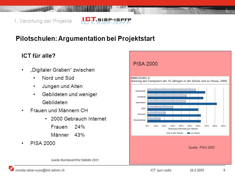 monika.reber-wyss@bbt.admin.ch ICT quo-vadis 24.2.20058 1. Verortung der Projekte ICT für alle? Digitaler Graben zwischen Nord und Süd Jungen und Alte