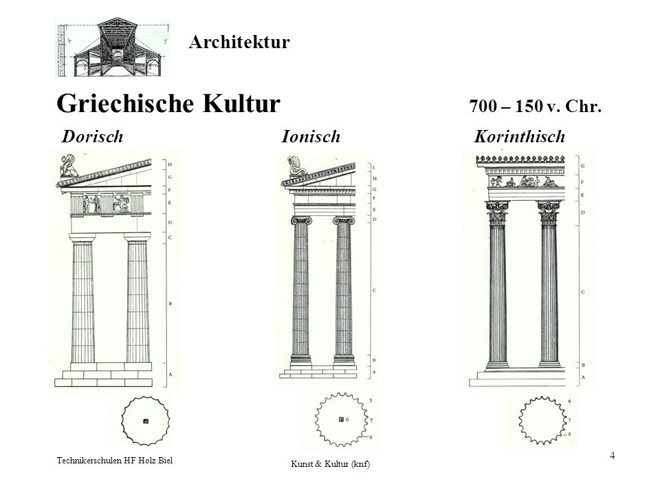 Architektur Technikerschulen HF Holz Biel Kunst & Kultur (knf) 4 Griechische Kultur 700 – 150 v. Chr. DorischIonischKorinthisch
