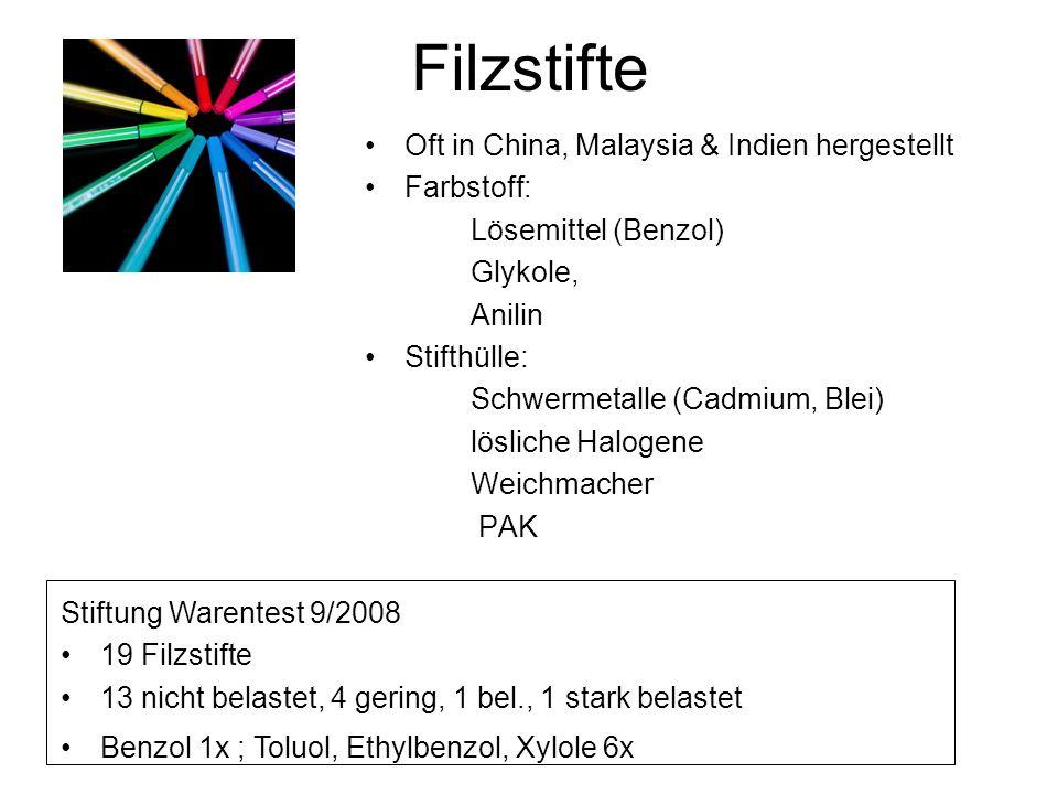 Filzstifte Oft in China, Malaysia & Indien hergestellt Farbstoff: Lösemittel (Benzol) Glykole, Anilin Stifthülle: Schwermetalle (Cadmium, Blei) lösliche Halogene Weichmacher PAK Stiftung Warentest 9/2008 19 Filzstifte 13 nicht belastet, 4 gering, 1 bel., 1 stark belastet Benzol 1x ; Toluol, Ethylbenzol, Xylole 6x