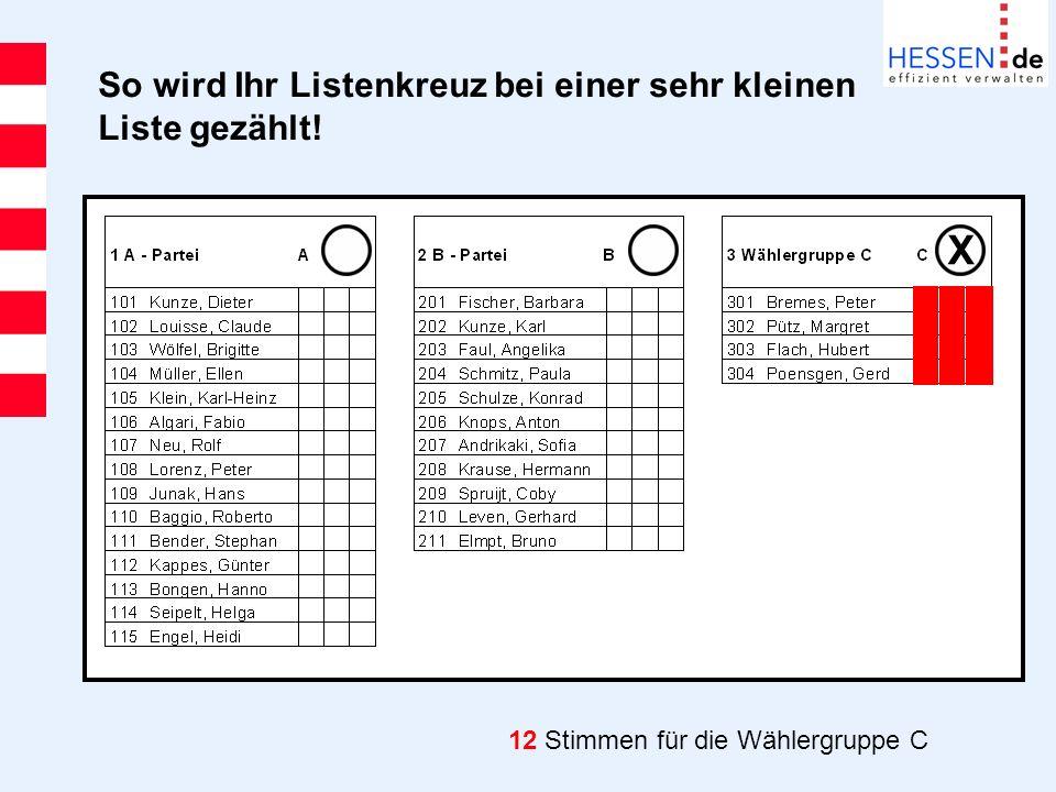 So wird Ihr Listenkreuz bei einer sehr kleinen Liste gezählt! X 12 Stimmen für die Wählergruppe C