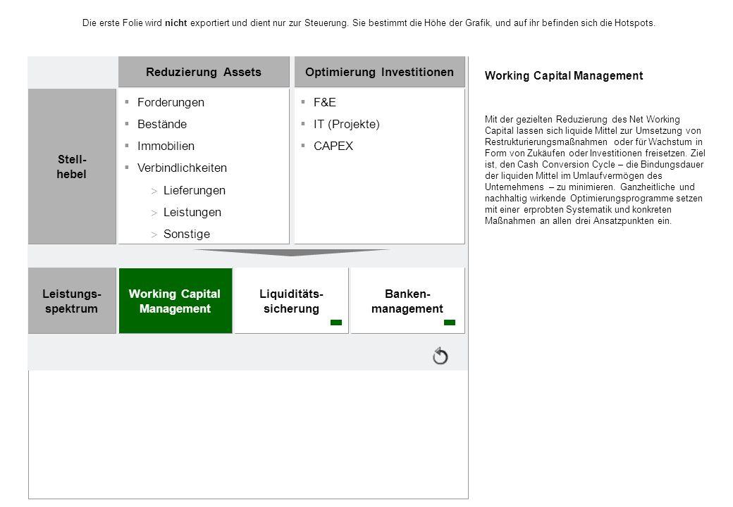 Working Capital Management Mit der gezielten Reduzierung des Net Working Capital lassen sich liquide Mittel zur Umsetzung von Restrukturierungsmaßnahm