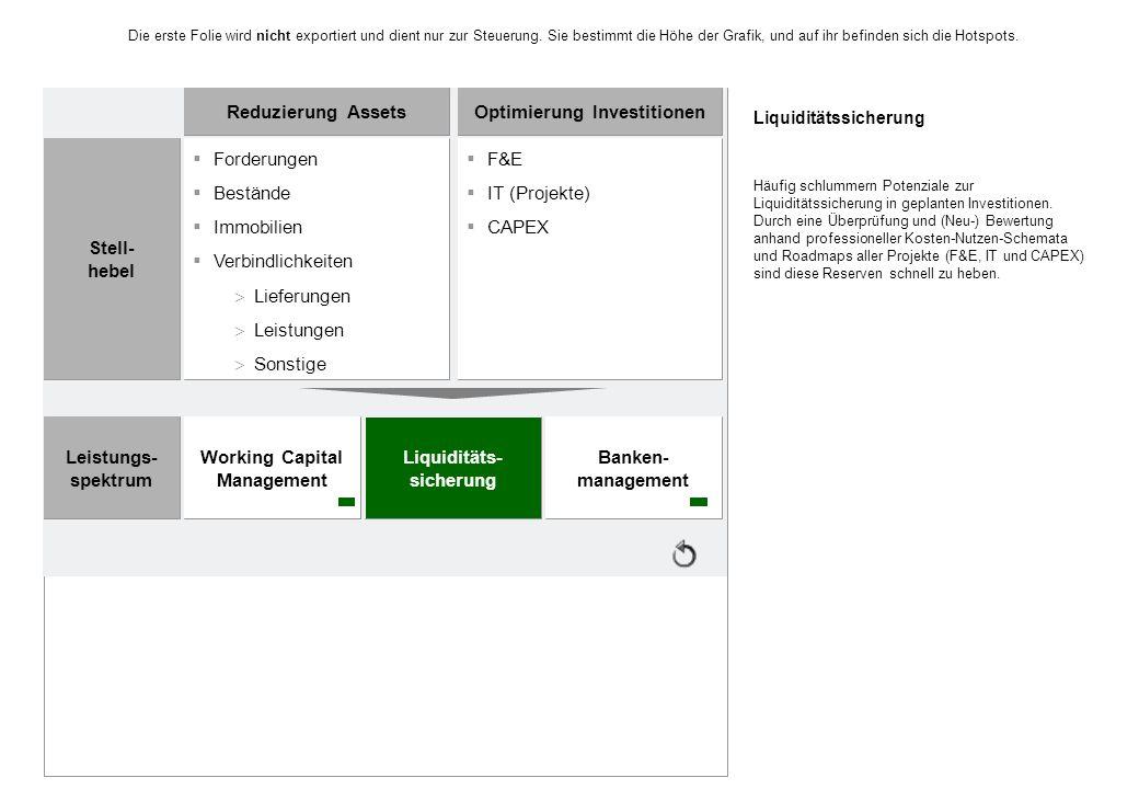 Bankenmanagement Die Kapitalmärkte verlangen professionellen Umgang mit den Kapitalgebern.