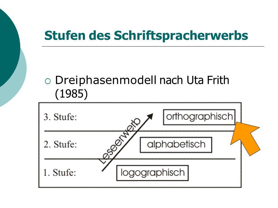 Stufen des Schriftspracherwerbs Dreiphasenmodell nach Uta Frith (1985)