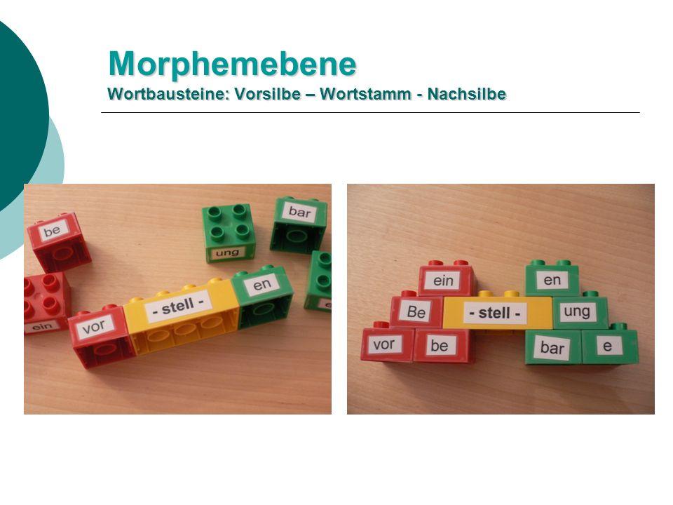 Morphemebene Wortbausteine: Vorsilbe – Wortstamm - Nachsilbe