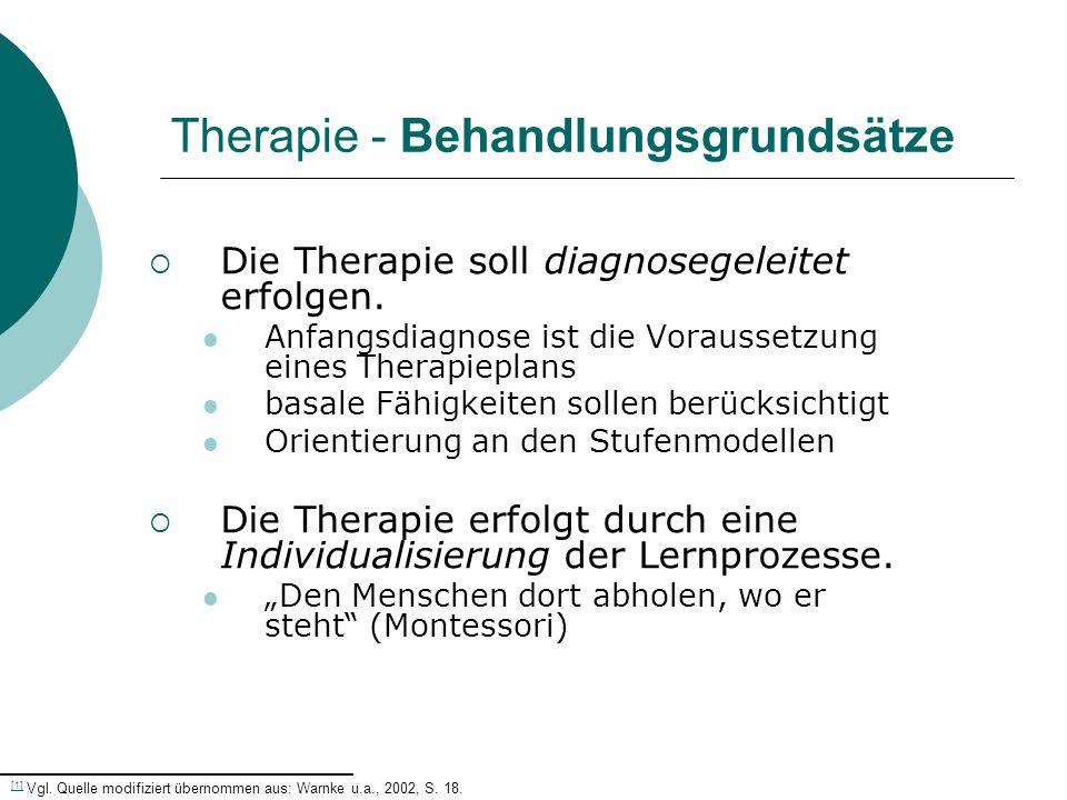 Therapie - Behandlungsgrundsätze [1] [1] Vgl. Quelle modifiziert übernommen aus: Warnke u.a., 2002, S. 18. Die Therapie soll diagnosegeleitet erfolgen