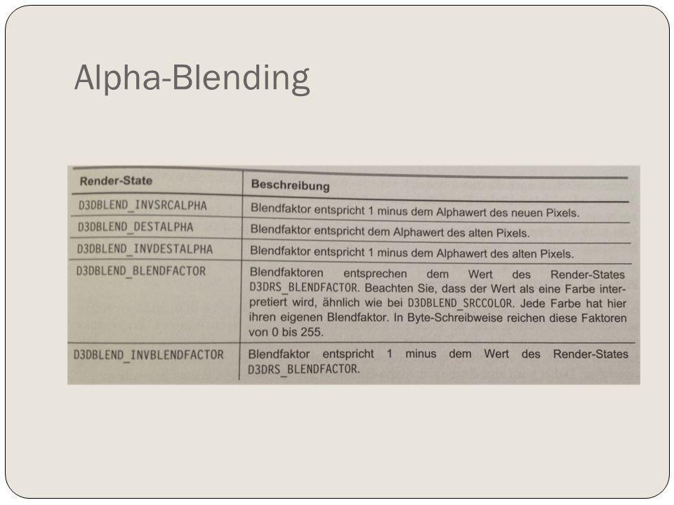 Alpha-Blending