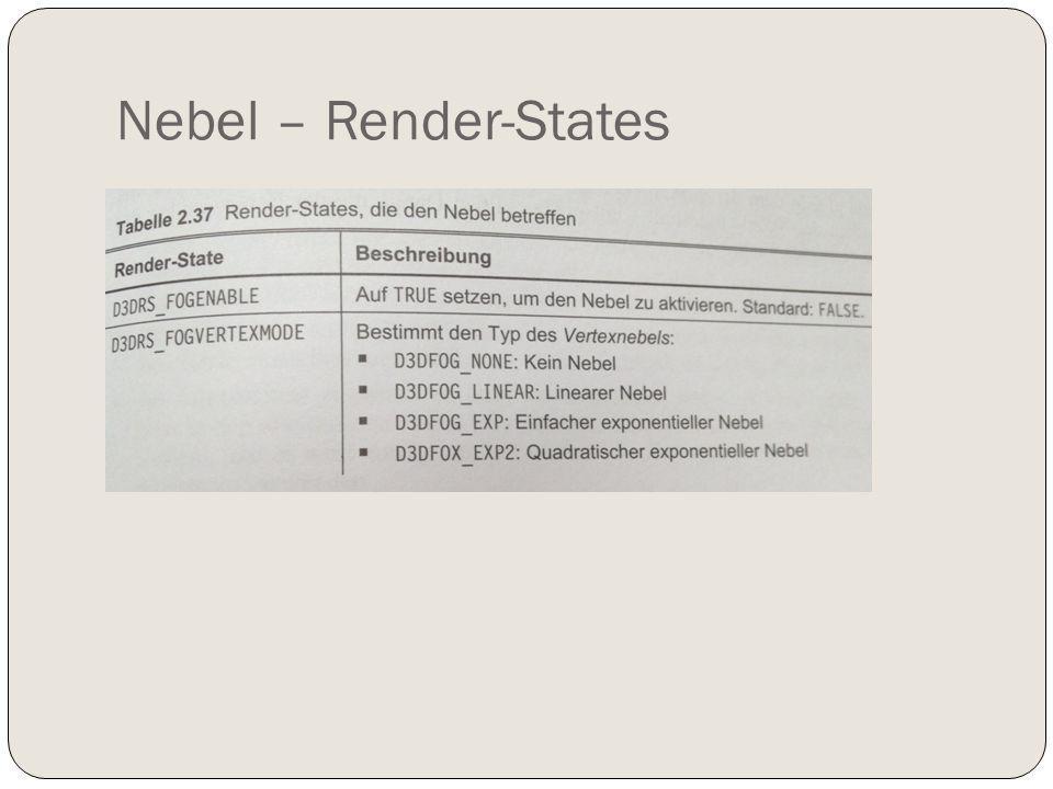 Nebel – Render-States