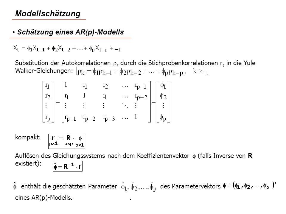 Modellschätzung Schätzung eines AR(p)-Modells Substitution der Autokorrelationen durch die Stichprobenkorrelationen r in die Yule- Walker-Gleichungen: kompakt: Auflösen des Gleichungssystems nach dem Koeffizientenvektor (falls Inverse von R existiert): enthält die geschätzten Parameter des Parametervektors eines AR(p)-Modells..