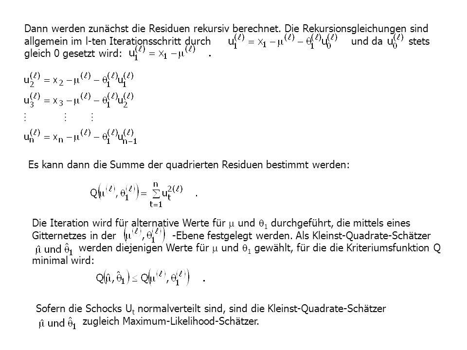 Dann werden zunächst die Residuen rekursiv berechnet. Die Rekursionsgleichungen sind allgemein im l-ten Iterationsschritt durchund da stets gleich 0 g