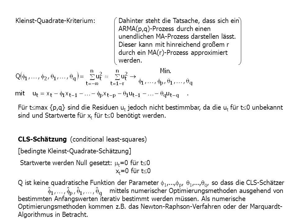 Kleinst-Quadrate-Kriterium:Dahinter steht die Tatsache, dass sich ein ARMA(p,q)-Prozess durch einen unendlichen MA-Prozess darstellen lässt. Dieser ka