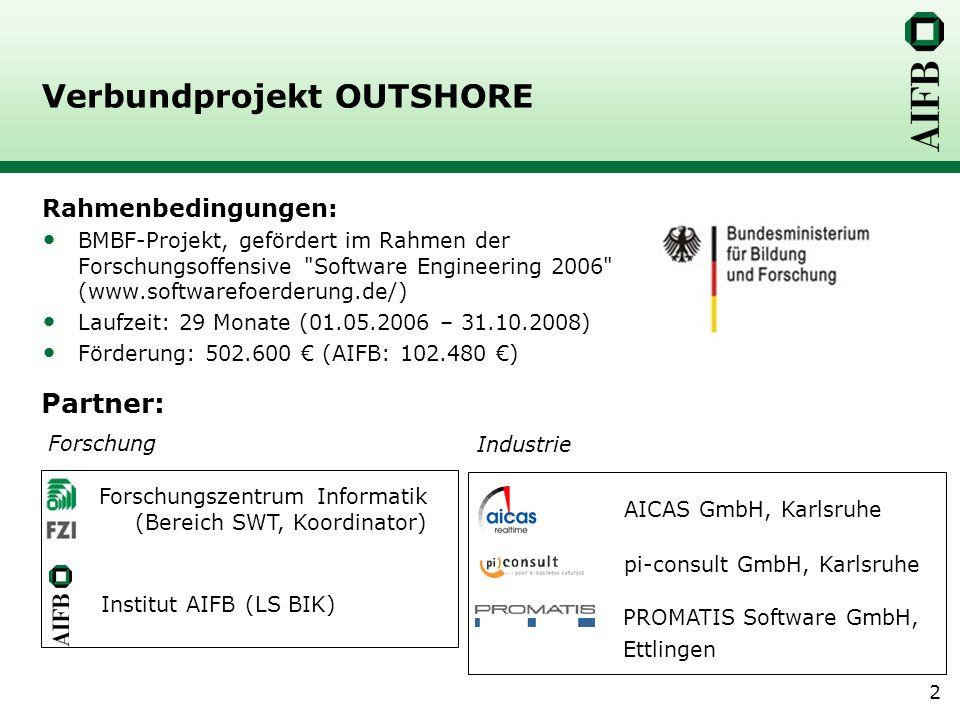 2 Verbundprojekt OUTSHORE Rahmenbedingungen: BMBF-Projekt, gefördert im Rahmen der Forschungsoffensive Software Engineering 2006 (www.softwarefoerderung.de/) Laufzeit: 29 Monate (01.05.2006 – 31.10.2008) Förderung: 502.600 (AIFB: 102.480 ) Forschungszentrum Informatik (Bereich SWT, Koordinator) Institut AIFB (LS BIK) AICAS GmbH, Karlsruhe pi-consult GmbH, Karlsruhe PROMATIS Software GmbH, Ettlingen Forschung Industrie Partner: