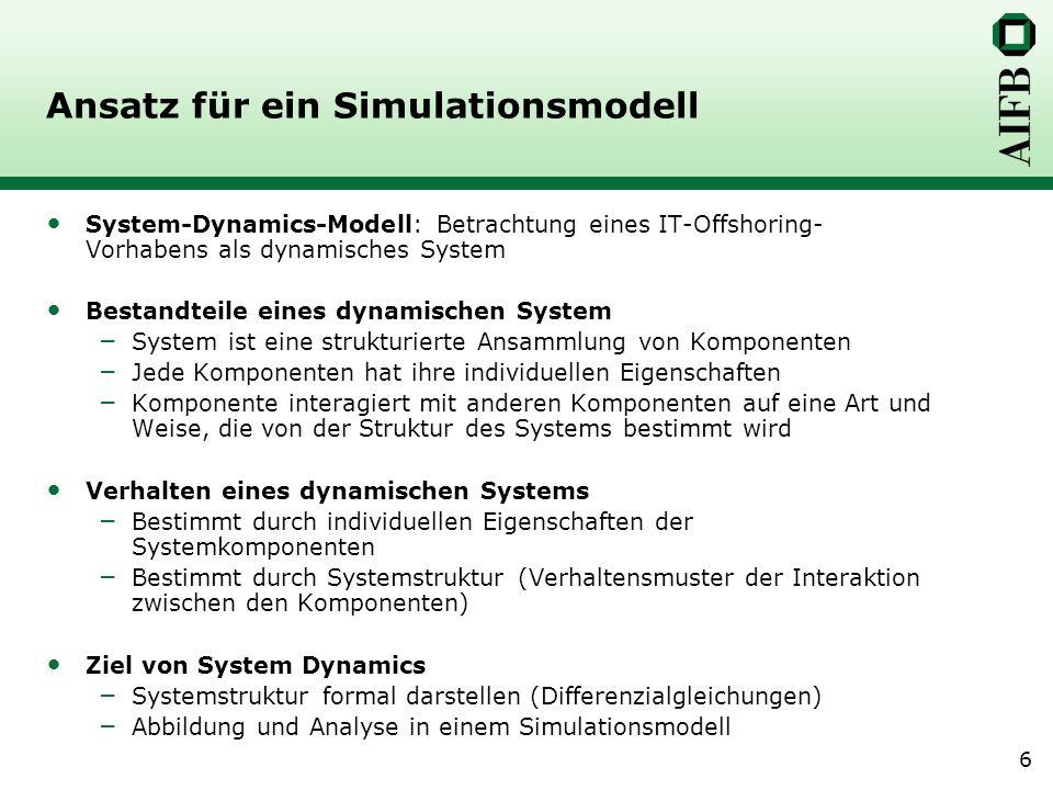 6 Ansatz für ein Simulationsmodell System-Dynamics-Modell: Betrachtung eines IT-Offshoring- Vorhabens als dynamisches System Bestandteile eines dynamischen System – System ist eine strukturierte Ansammlung von Komponenten – Jede Komponenten hat ihre individuellen Eigenschaften – Komponente interagiert mit anderen Komponenten auf eine Art und Weise, die von der Struktur des Systems bestimmt wird Verhalten eines dynamischen Systems – Bestimmt durch individuellen Eigenschaften der Systemkomponenten – Bestimmt durch Systemstruktur (Verhaltensmuster der Interaktion zwischen den Komponenten) Ziel von System Dynamics – Systemstruktur formal darstellen (Differenzialgleichungen) – Abbildung und Analyse in einem Simulationsmodell