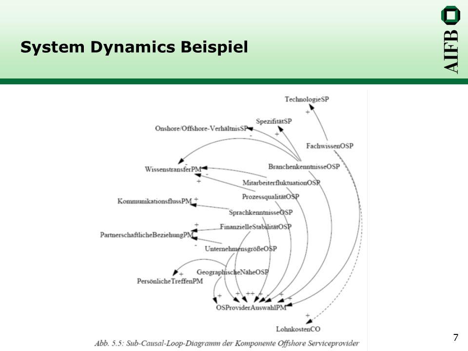 7 System Dynamics Beispiel