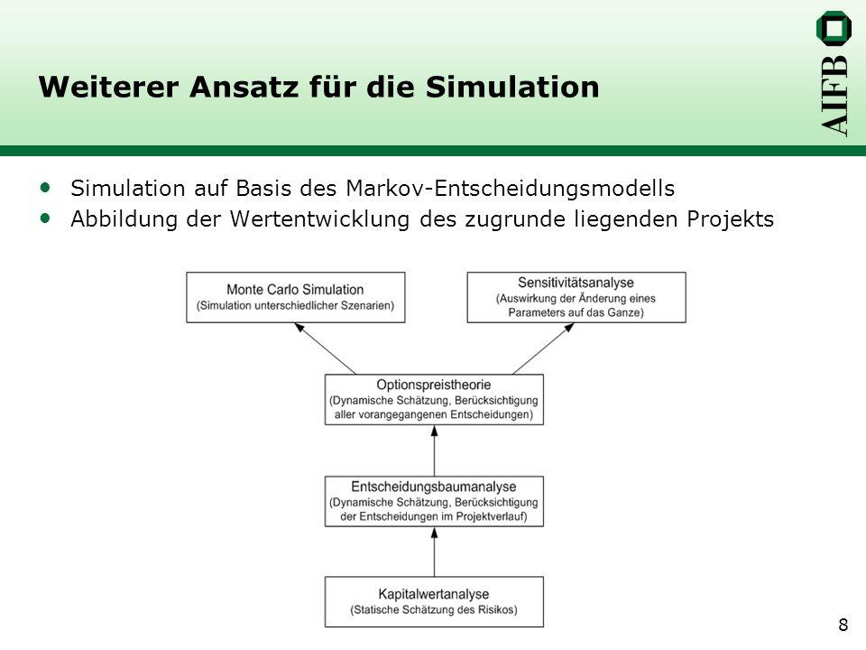 8 Weiterer Ansatz für die Simulation Simulation auf Basis des Markov-Entscheidungsmodells Abbildung der Wertentwicklung des zugrunde liegenden Projekt