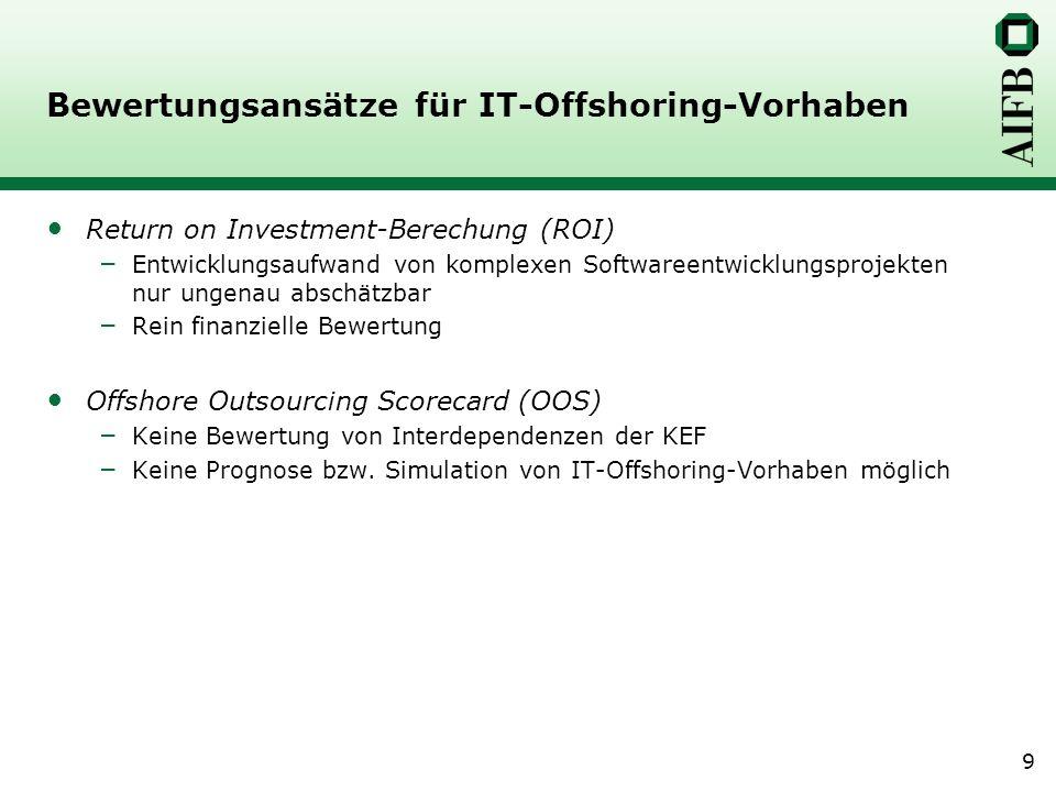 9 Bewertungsansätze für IT-Offshoring-Vorhaben Return on Investment-Berechung (ROI) – Entwicklungsaufwand von komplexen Softwareentwicklungsprojekten nur ungenau abschätzbar – Rein finanzielle Bewertung Offshore Outsourcing Scorecard (OOS) – Keine Bewertung von Interdependenzen der KEF – Keine Prognose bzw.