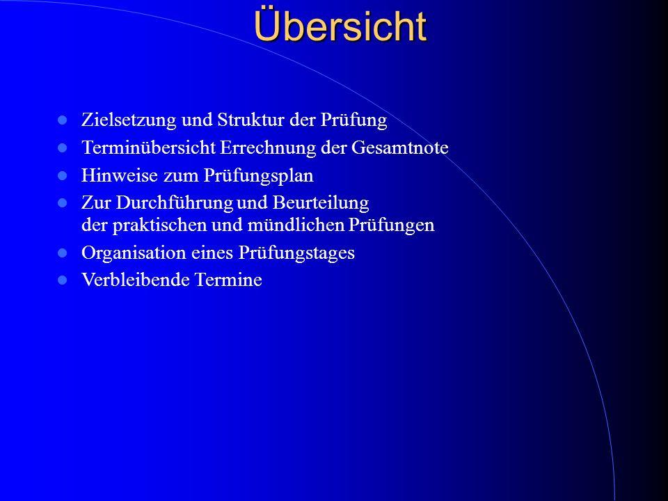 Präsentationsprüfung Abstimmung mit der Fachleiterin/ dem Fachleiter über Themenvorschlag ( § 20, Abs.