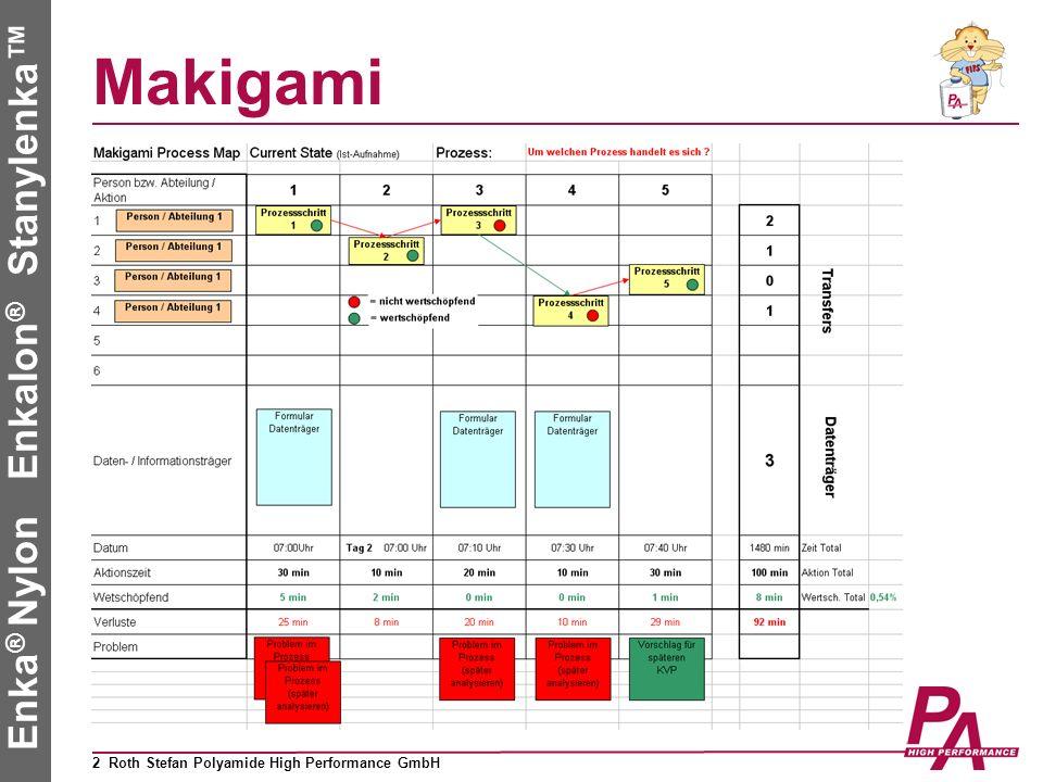 13 Roth Stefan Polyamide High Performance GmbH Enka ® Nylon Enkalon ® Stanylenka 11.