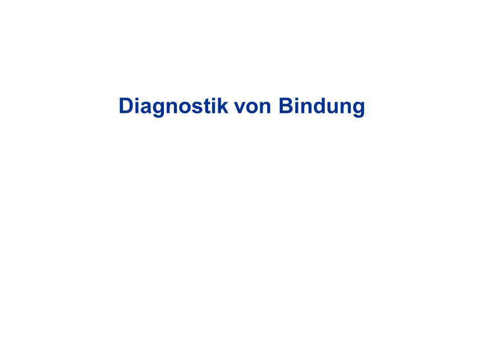 Diagnostik von Bindung