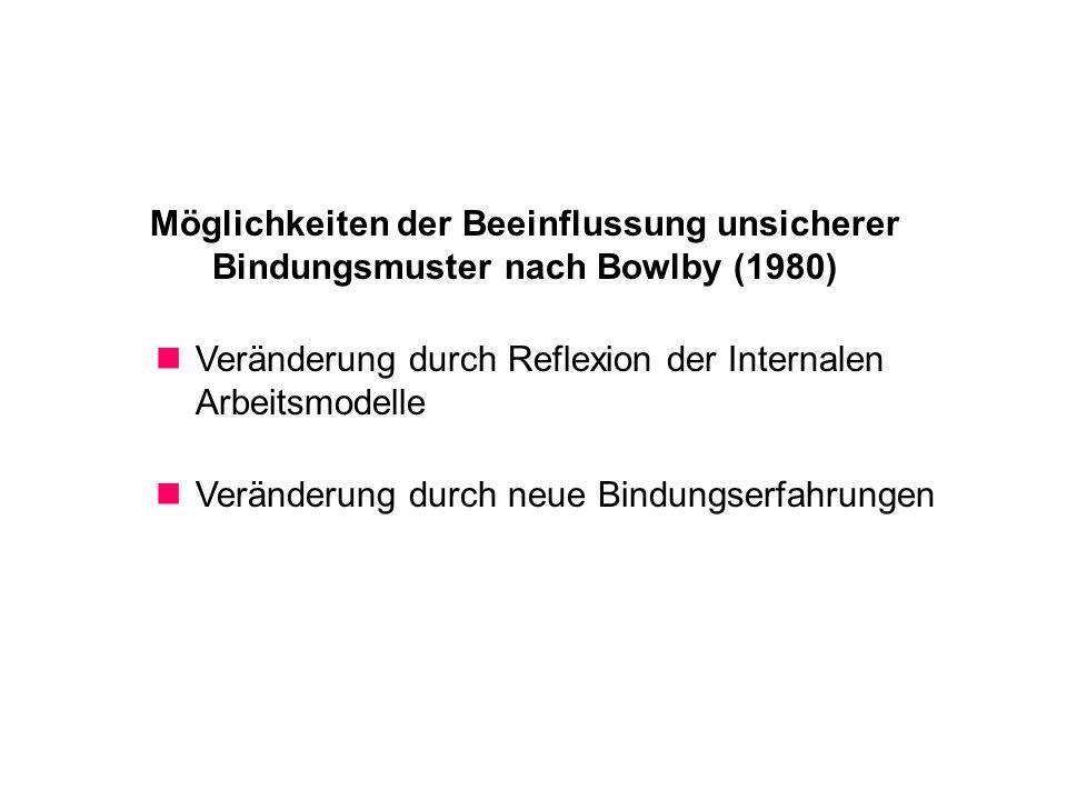 Möglichkeiten der Beeinflussung unsicherer Bindungsmuster nach Bowlby (1980) Veränderung durch Reflexion der Internalen Arbeitsmodelle Veränderung durch neue Bindungserfahrungen