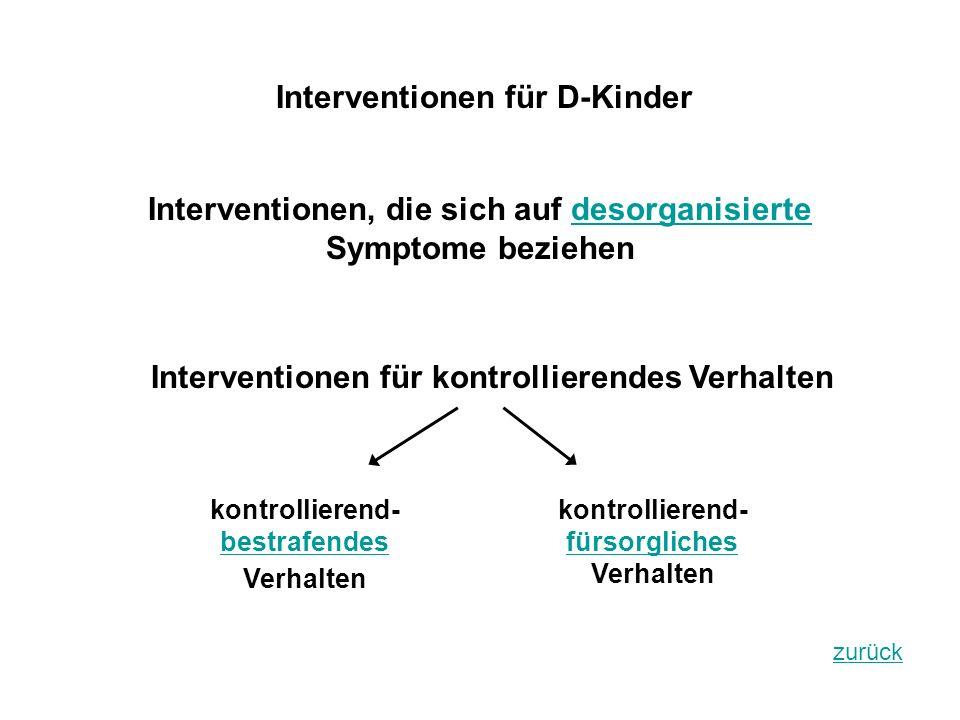 Interventionen für D-Kinder Interventionen, die sich auf desorganisierte Symptome beziehendesorganisierte Interventionen für kontrollierendes Verhalten kontrollierend- bestrafendes Verhalten bestrafendes kontrollierend- fürsorgliches Verhalten fürsorgliches zurück