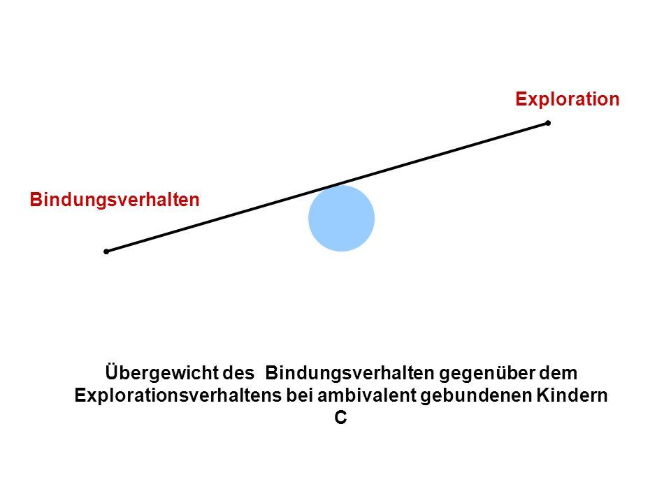 Kontrollierend-strafendes Verhalten Ätiologiestarke Aktivierung des Bindungssystems Rückzug der BF; BF ist selbst hilflos.