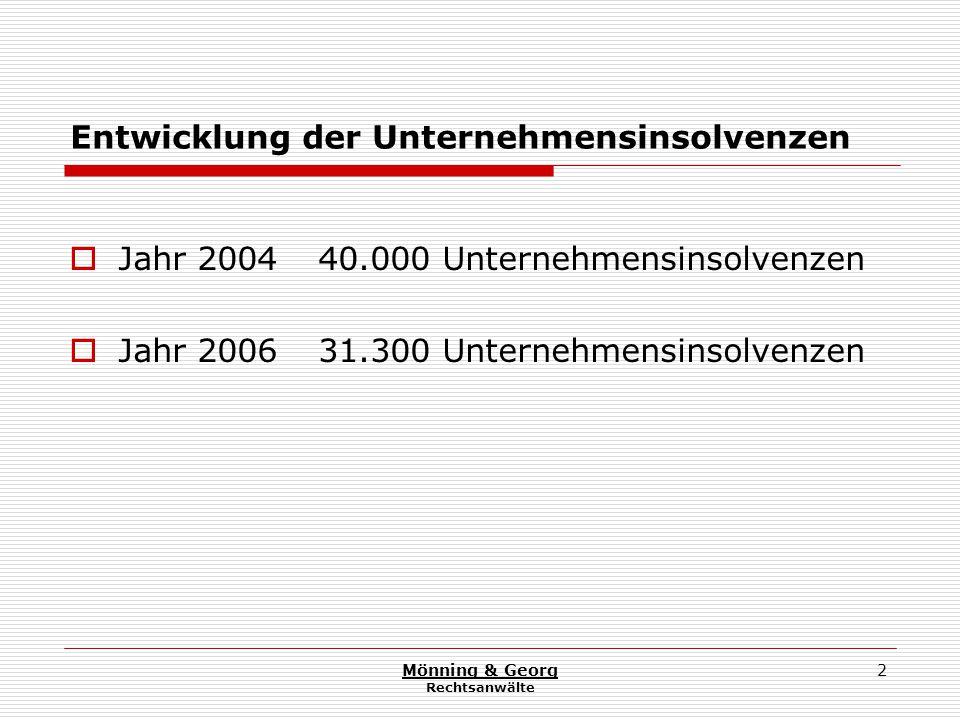 Mönning & Georg Rechtsanwälte 2 Entwicklung der Unternehmensinsolvenzen Jahr 2004 40.000 Unternehmensinsolvenzen Jahr 2006 31.300 Unternehmensinsolvenzen